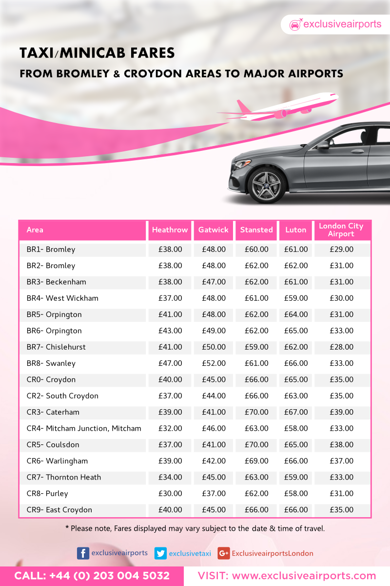 Taxi-Fares-From-Bromley-Croydon-to Major -Airports